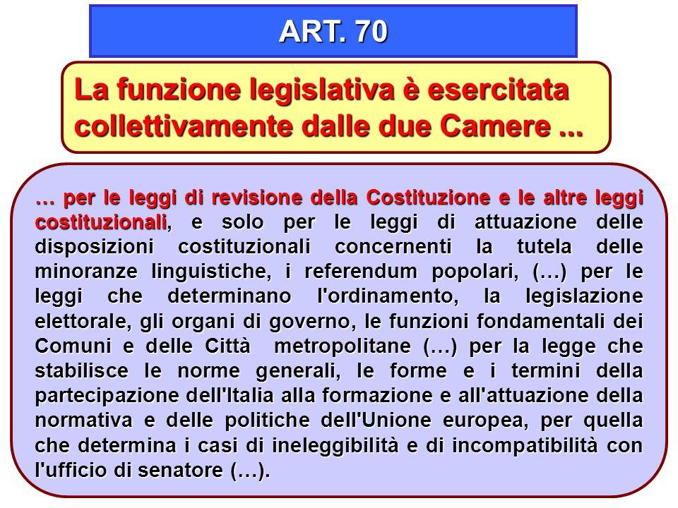 12 ART. 70 … per le leggi di revisione della Costituzione e le altre leggi costituzionali, e solo per le leggi di attuazione delle disposizioni costit