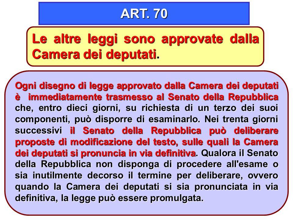 13 ART. 70 Ogni disegno di legge approvato dalla Camera dei deputati è immediatamente trasmesso al Senato della Repubblica che, entro dieci giorni, su