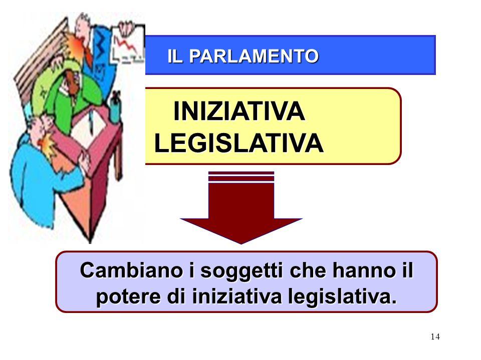 14 IL PARLAMENTO Cambiano i soggetti che hanno il potere di iniziativa legislativa. INIZIATIVA LEGISLATIVA