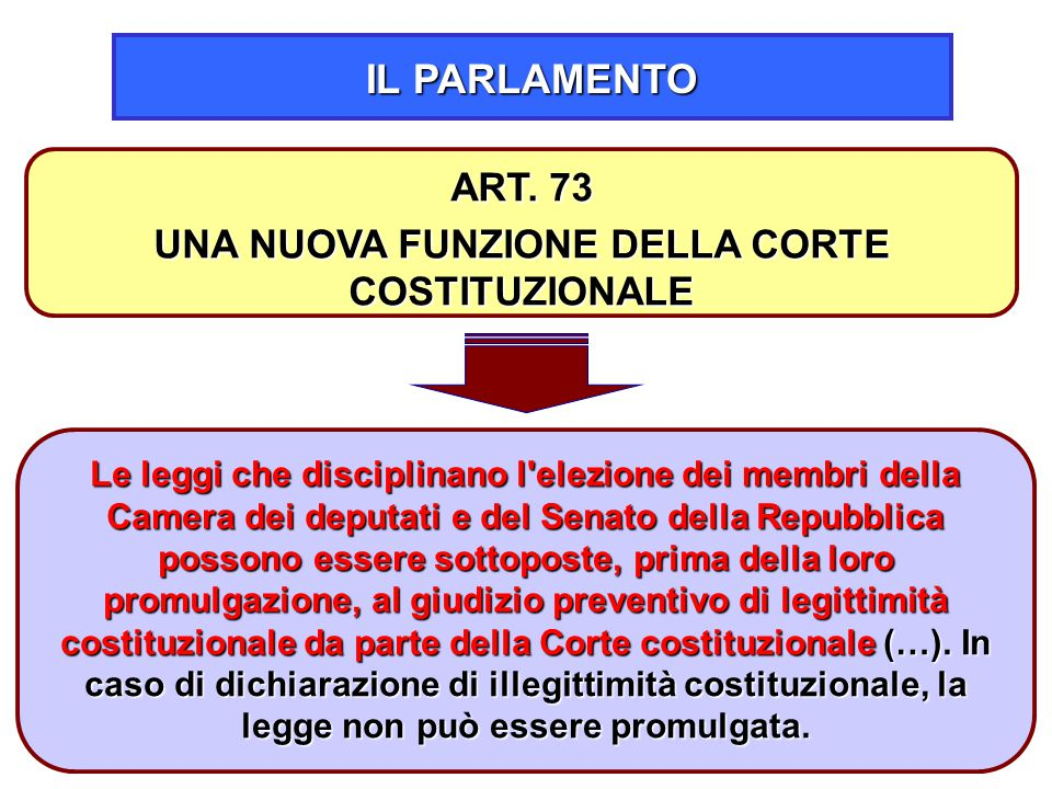 18 IL PARLAMENTO Le leggi che disciplinano l'elezione dei membri della Camera dei deputati e del Senato della Repubblica possono essere sottoposte, pr
