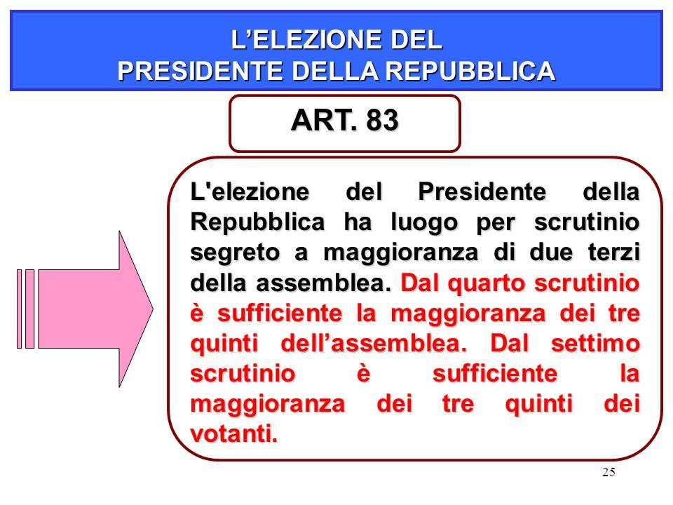 25 L'ELEZIONE DEL PRESIDENTE DELLA REPUBBLICA L'elezione del Presidente della Repubblica ha luogo per scrutinio segreto a maggioranza di due terzi del