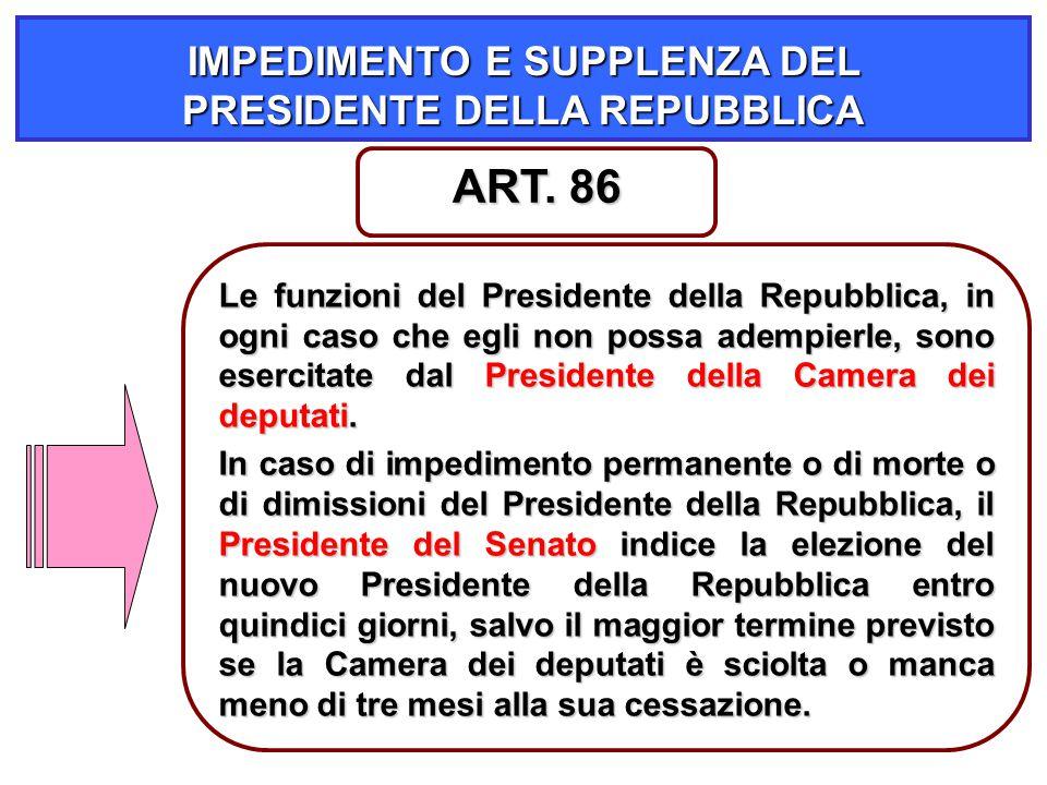 26 IMPEDIMENTO E SUPPLENZA DEL PRESIDENTE DELLA REPUBBLICA Le funzioni del Presidente della Repubblica, in ogni caso che egli non possa adempierle, so