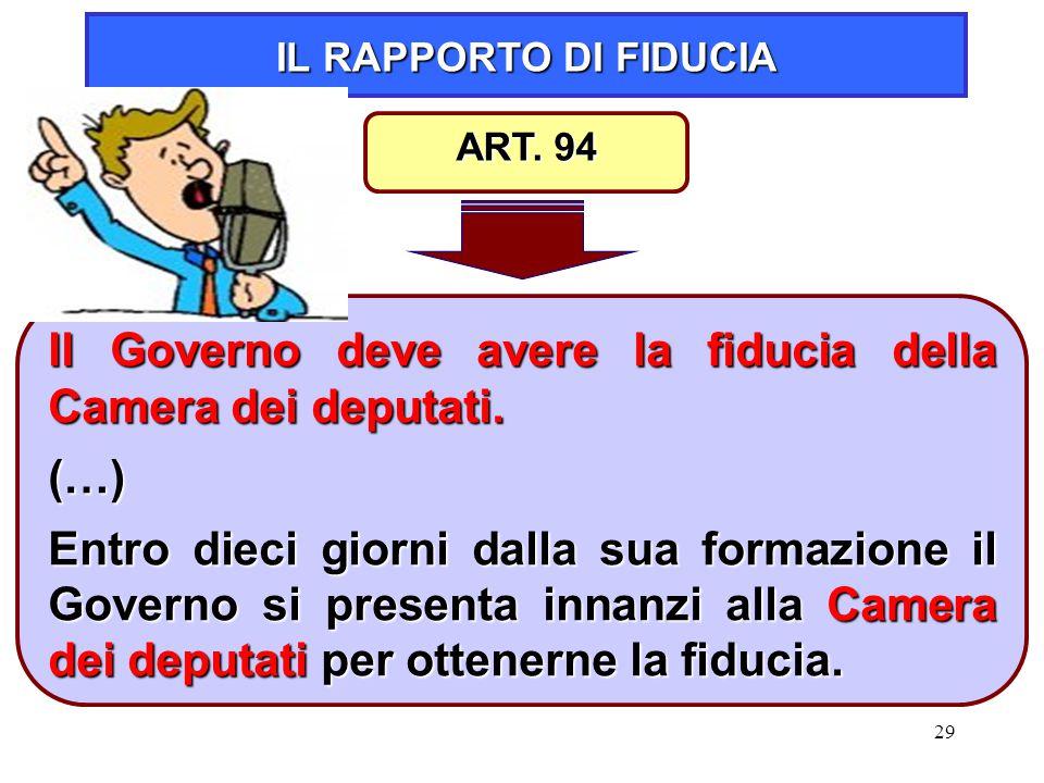 29 IL RAPPORTO DI FIDUCIA Il Governo deve avere la fiducia della Camera dei deputati. (…) Entro dieci giorni dalla sua formazione il Governo si presen