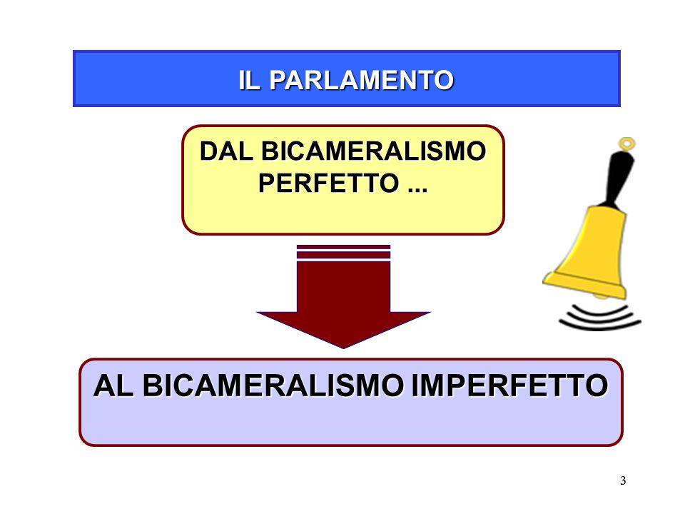 33 AL BICAMERALISMO IMPERFETTO DAL BICAMERALISMO PERFETTO...