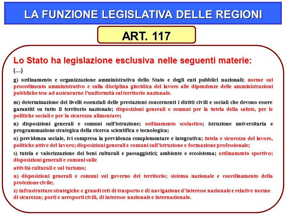 36 LA FUNZIONE LEGISLATIVA DELLE REGIONI Lo Stato ha legislazione esclusiva nelle seguenti materie: (…) g) ordinamento e organizzazione amministrativa