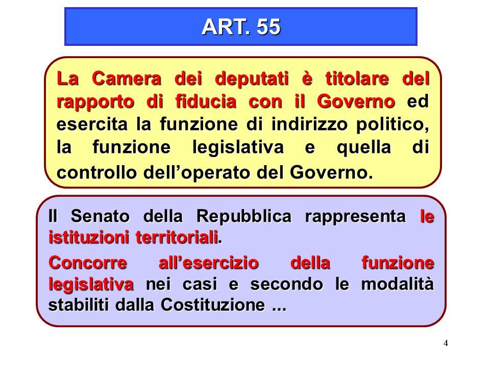 44 ART. 55 Il Senato della Repubblica rappresenta le istituzioni territoriali. Concorre all'esercizio della funzione legislativa nei casi e secondo le
