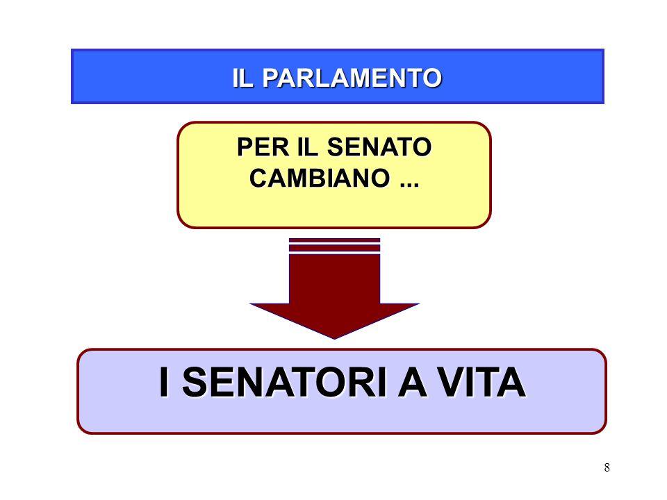 8 IL PARLAMENTO I SENATORI A VITA PER IL SENATO CAMBIANO...