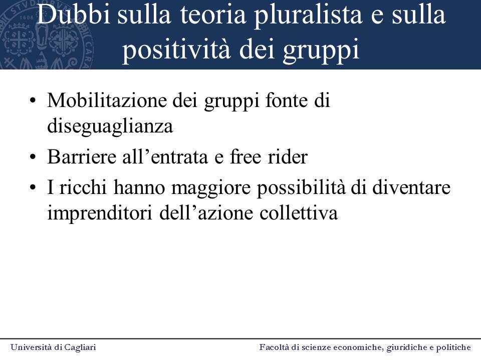 Dubbi sulla teoria pluralista e sulla positività dei gruppi Mobilitazione dei gruppi fonte di diseguaglianza Barriere all'entrata e free rider I ricchi hanno maggiore possibilità di diventare imprenditori dell'azione collettiva