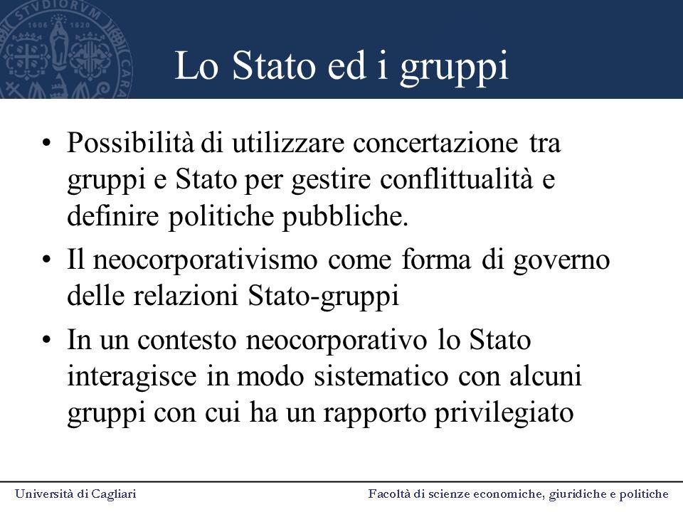 Lo Stato ed i gruppi Possibilità di utilizzare concertazione tra gruppi e Stato per gestire conflittualità e definire politiche pubbliche. Il neocorpo