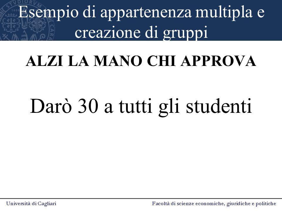 Esempio di appartenenza multipla e creazione di gruppi ALZI LA MANO CHI APPROVA Darò 30 a tutti gli studenti