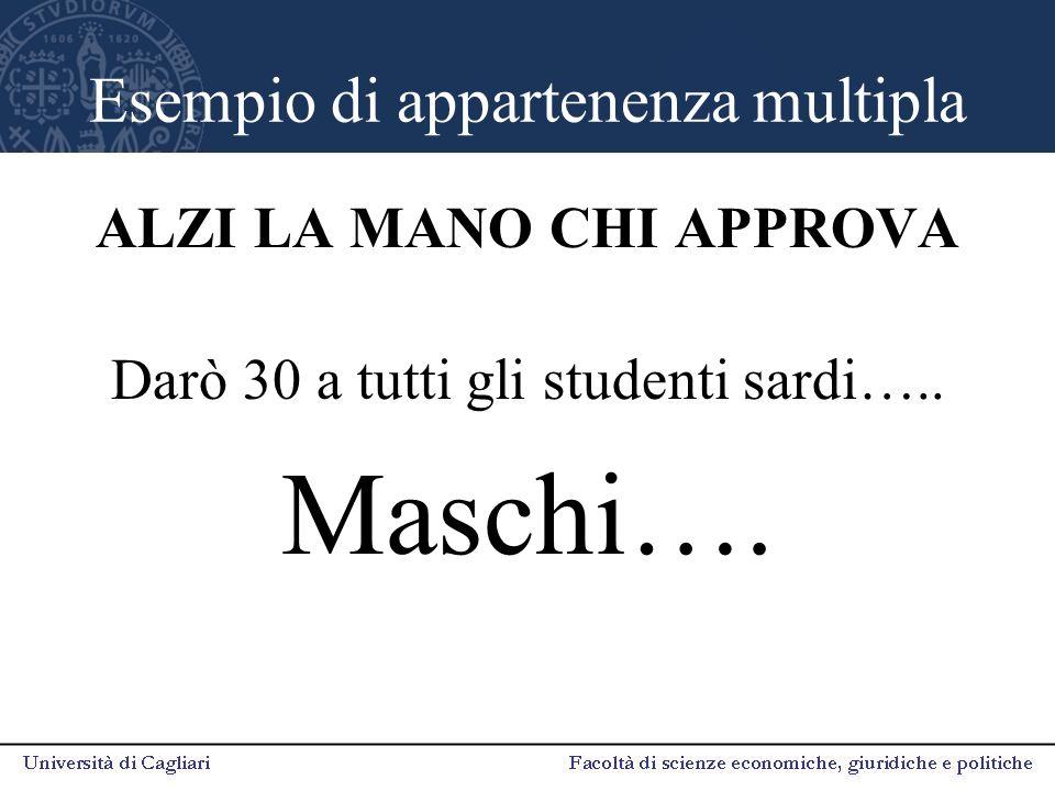 Esempio di appartenenza multipla ALZI LA MANO CHI APPROVA Darò 30 a tutti gli studenti sardi….. Maschi….