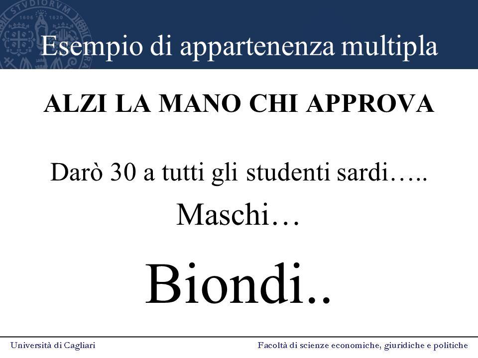Esempio di appartenenza multipla ALZI LA MANO CHI APPROVA Darò 30 a tutti gli studenti sardi….. Maschi… Biondi..
