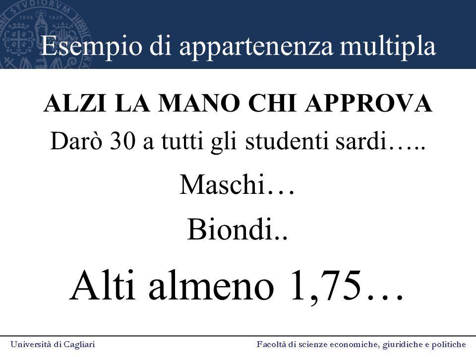 Esempio di appartenenza multipla ALZI LA MANO CHI APPROVA Darò 30 a tutti gli studenti sardi….. Maschi … Biondi.. Alti almeno 1,75…