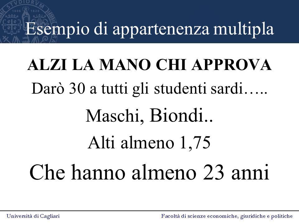 Esempio di appartenenza multipla ALZI LA MANO CHI APPROVA Darò 30 a tutti gli studenti sardi….. Maschi, Biondi.. Alti almeno 1,75 Che hanno almeno 23