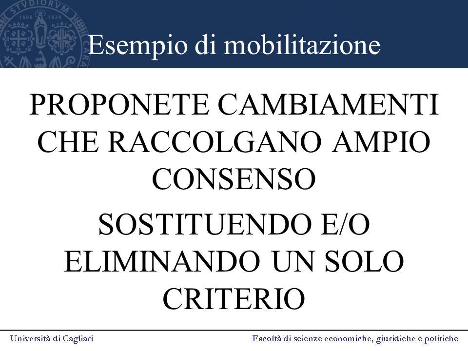 Esempio di mobilitazione PROPONETE CAMBIAMENTI CHE RACCOLGANO AMPIO CONSENSO SOSTITUENDO E/O ELIMINANDO UN SOLO CRITERIO