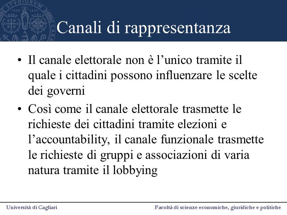 Canali di rappresentanza Il canale elettorale non è l'unico tramite il quale i cittadini possono influenzare le scelte dei governi Così come il canale
