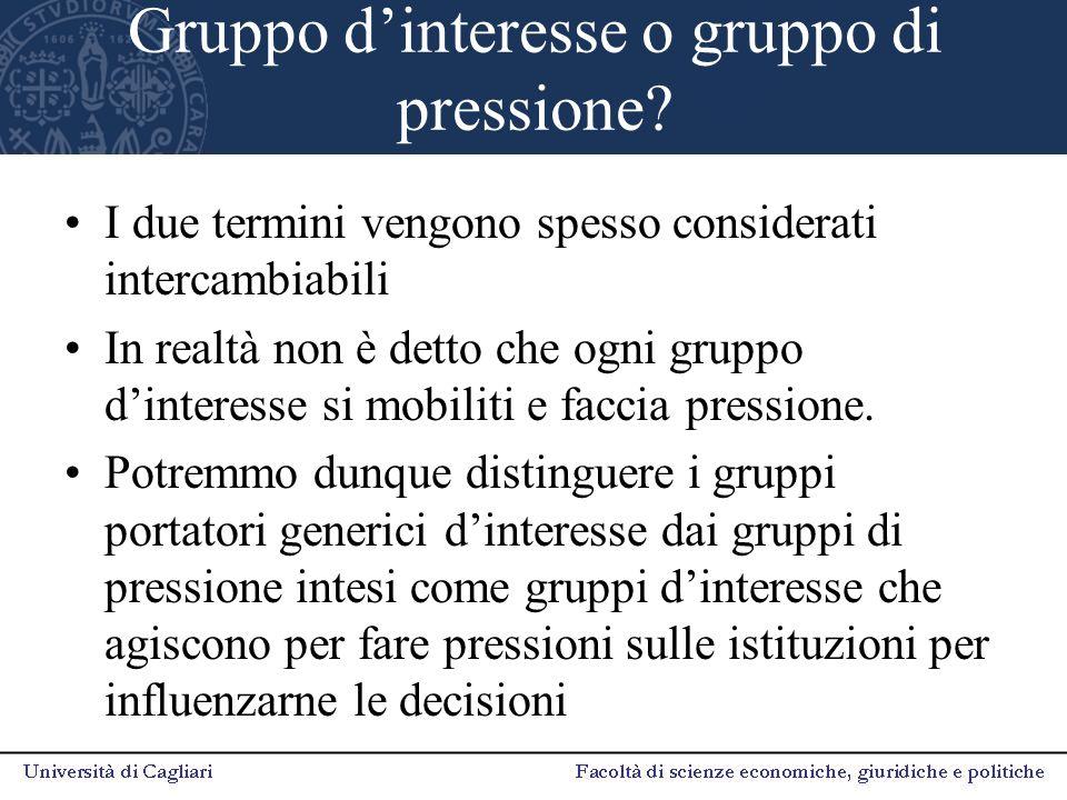 Gruppo d'interesse o gruppo di pressione? I due termini vengono spesso considerati intercambiabili In realtà non è detto che ogni gruppo d'interesse s