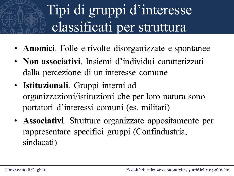 Tipi di gruppi d'interesse classificati per obiettivi Difesa di interessi oggettivi (es: sindacati) Espressione di preferenze morali (es.