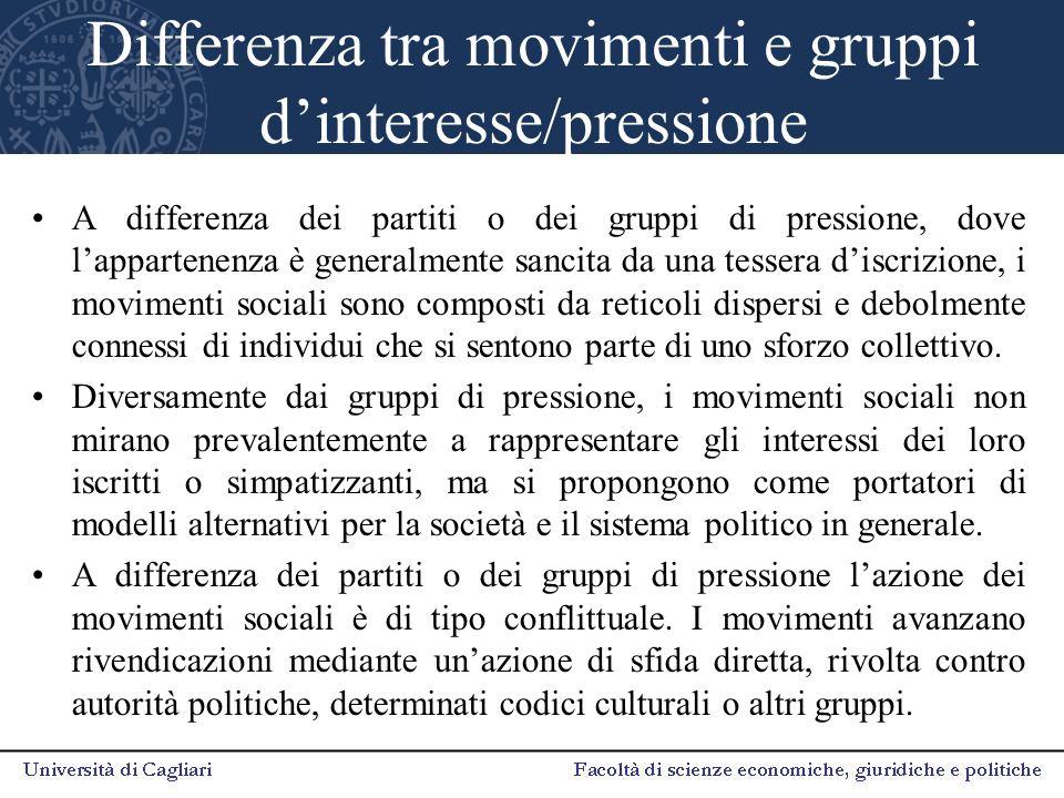 Differenza tra movimenti e gruppi d'interesse/pressione A differenza dei partiti o dei gruppi di pressione, dove l'appartenenza è generalmente sancita