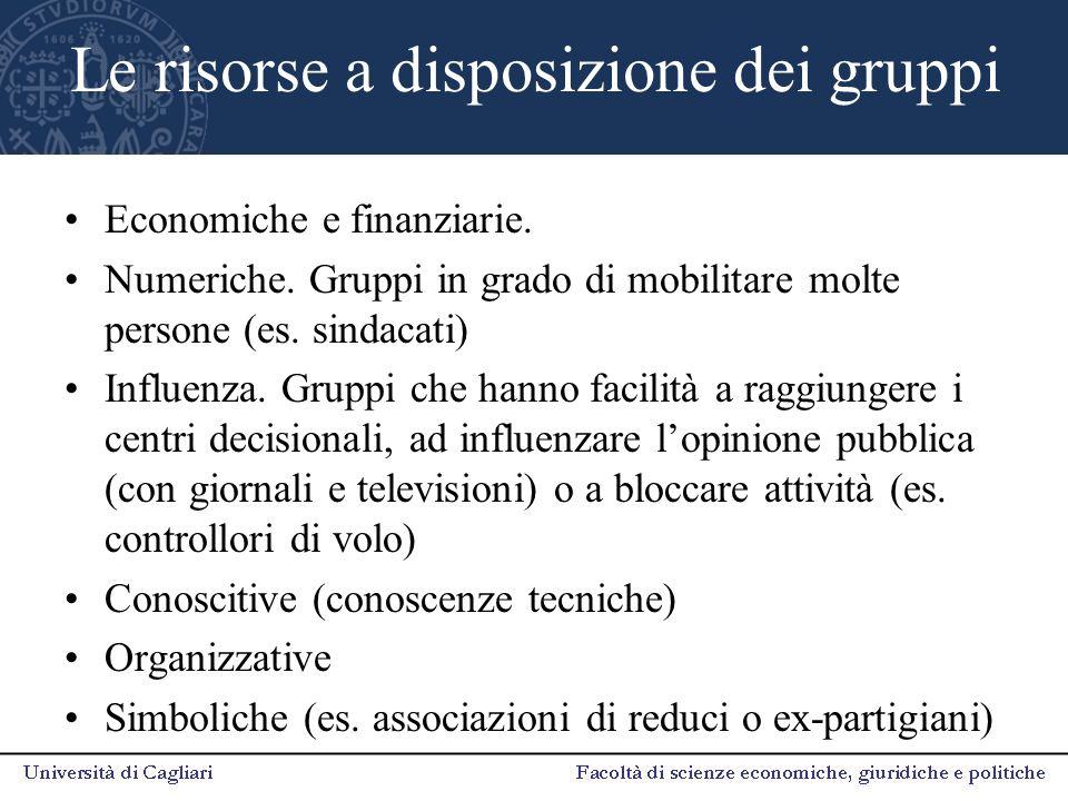 Le risorse a disposizione dei gruppi Economiche e finanziarie. Numeriche. Gruppi in grado di mobilitare molte persone (es. sindacati) Influenza. Grupp