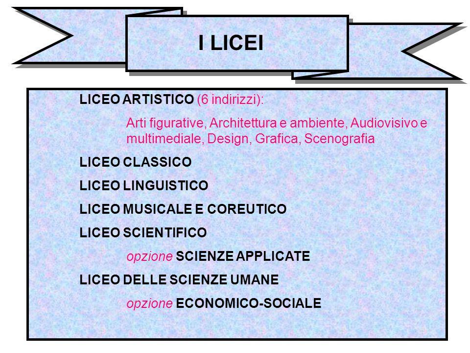 LICEO ARTISTICO (6 indirizzi): Arti figurative, Architettura e ambiente, Audiovisivo e multimediale, Design, Grafica, Scenografia LICEO CLASSICO LICEO