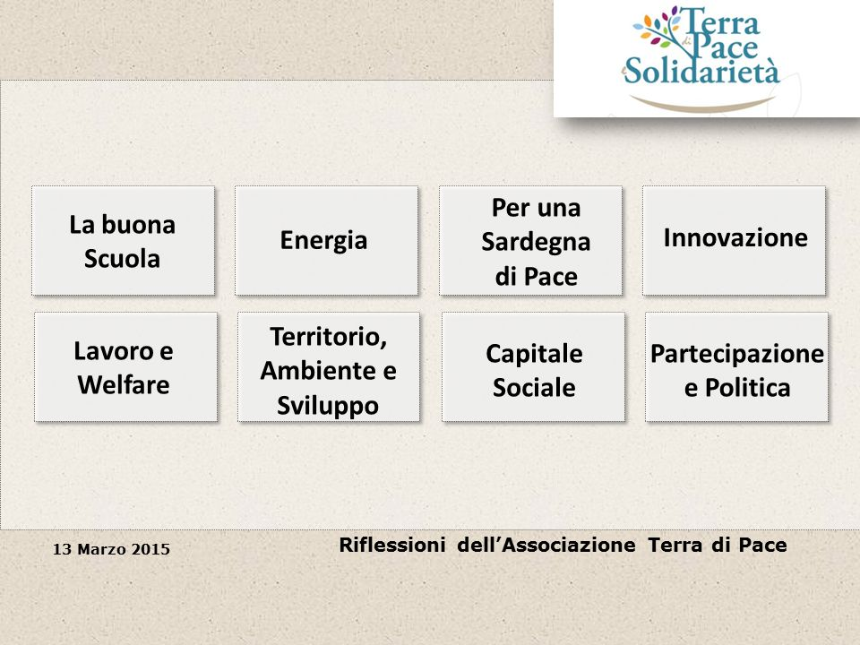 Riflessioni dell'Associazione Terra di Pace 13 Marzo 2015 La buona Scuola Energia Per una Sardegna di Pace Innovazione Lavoro e Welfare Territorio, Ambiente e Sviluppo Capitale Sociale Partecipazione e Politica