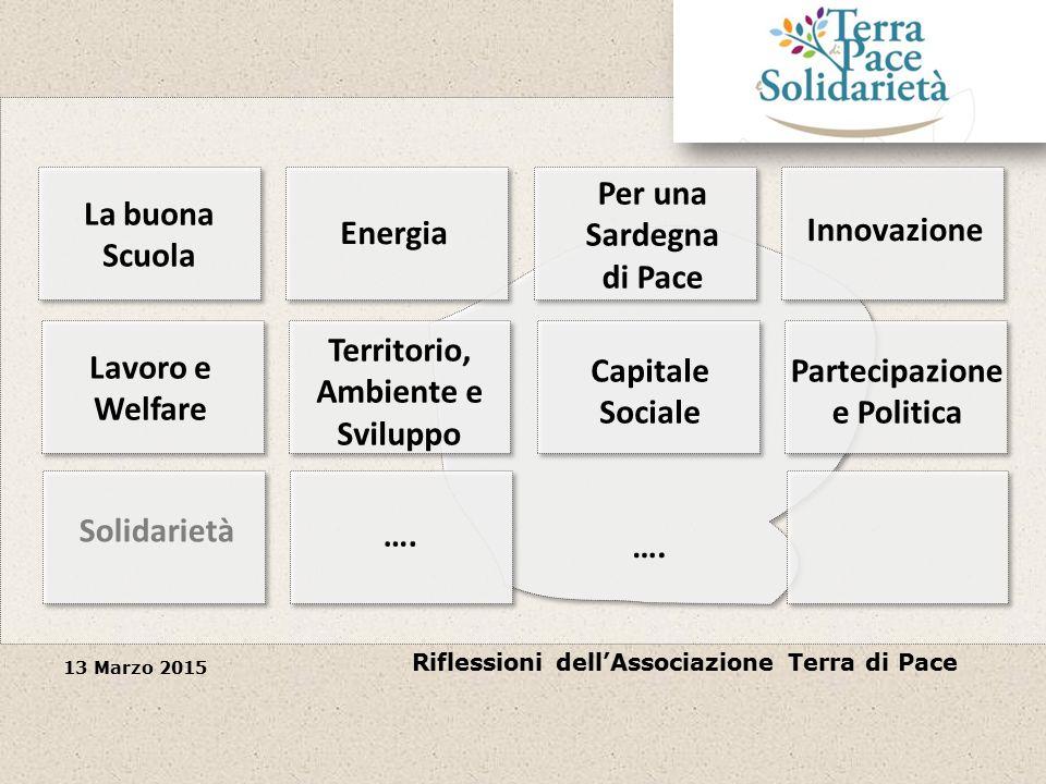 Riflessioni dell'Associazione Terra di Pace 13 Marzo 2015 La buona Scuola Energia Per una Sardegna di Pace Innovazione Lavoro e Welfare Territorio, Ambiente e Sviluppo Capitale Sociale Partecipazione e Politica Solidarietà ….