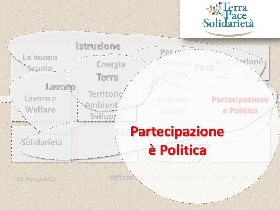 Riflessioni dell'Associazione Terra di Pace 13 Marzo 2015 La buona Scuola Innovazione ….
