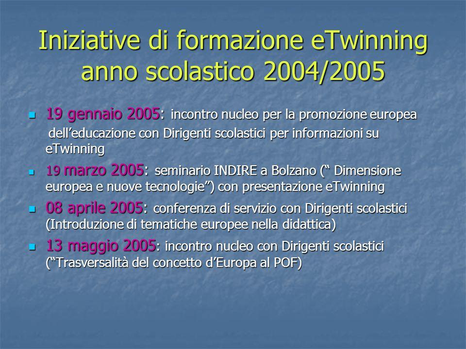 Iniziative di formazione eTwinning anno scolastico 2004/2005 19 gennaio 2005: incontro nucleo per la promozione europea 19 gennaio 2005: incontro nucleo per la promozione europea dell'educazione con Dirigenti scolastici per informazioni su eTwinning dell'educazione con Dirigenti scolastici per informazioni su eTwinning 19 marzo 2005: seminario INDIRE a Bolzano ( Dimensione europea e nuove tecnologie ) con presentazione eTwinning 19 marzo 2005: seminario INDIRE a Bolzano ( Dimensione europea e nuove tecnologie ) con presentazione eTwinning 08 aprile 2005: conferenza di servizio con Dirigenti scolastici (Introduzione di tematiche europee nella didattica) 08 aprile 2005: conferenza di servizio con Dirigenti scolastici (Introduzione di tematiche europee nella didattica) 13 maggio 2005 : incontro nucleo con Dirigenti scolastici ( Trasversalità del concetto d'Europa al POF) 13 maggio 2005 : incontro nucleo con Dirigenti scolastici ( Trasversalità del concetto d'Europa al POF)