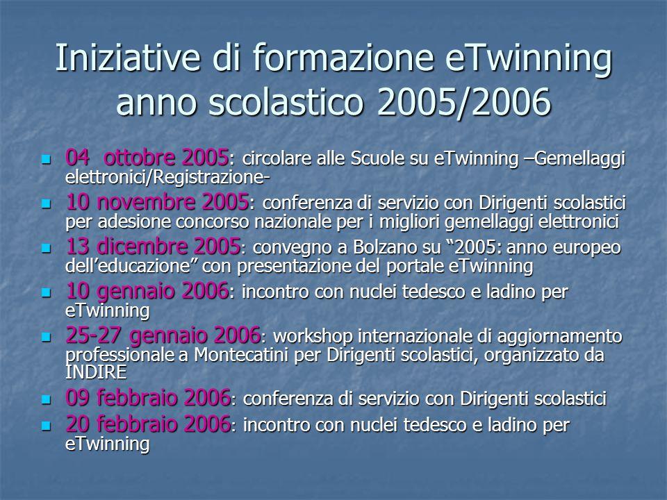 Iniziative di formazione eTwinning anno scolastico 2005/2006 04 ottobre 2005 : circolare alle Scuole su eTwinning –Gemellaggi elettronici/Registrazion