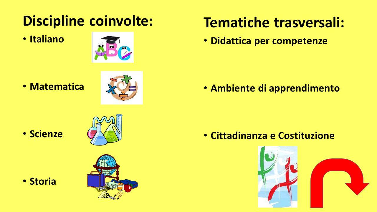 Discipline coinvolte: Italiano Matematica Scienze Storia Tematiche trasversali: Didattica per competenze Ambiente di apprendimento Cittadinanza e Cost