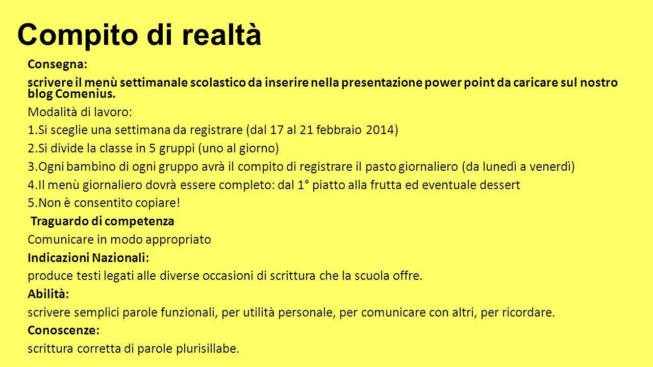 Compito di realtà Consegna: scrivere il menù settimanale scolastico da inserire nella presentazione power point da caricare sul nostro blog Comenius.