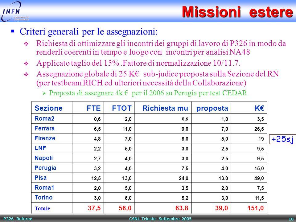 P326 Referee CSN1 Trieste- Settembre 2005 10 Missioni estere  Criteri generali per le assegnazioni:  Richiesta di ottimizzare gli incontri dei grupp