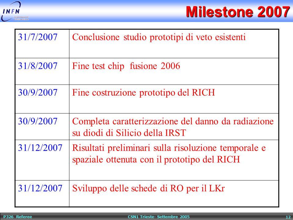 P326 Referee CSN1 Trieste- Settembre 2005 12 Milestone 2007 31/7/2007Conclusione studio prototipi di veto esistenti 31/8/2007Fine test chip fusione 20