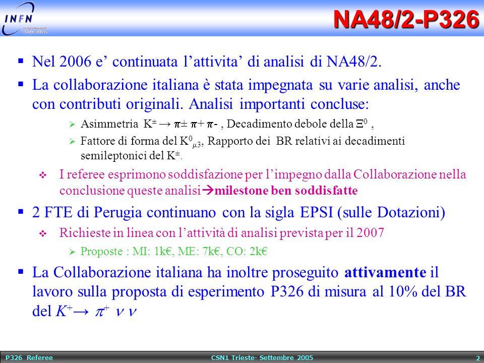 P326 Referee CSN1 Trieste- Settembre 2005 2NA48/2-P326  Nel 2006 e' continuata l'attivita' di analisi di NA48/2.  La collaborazione italiana è stata