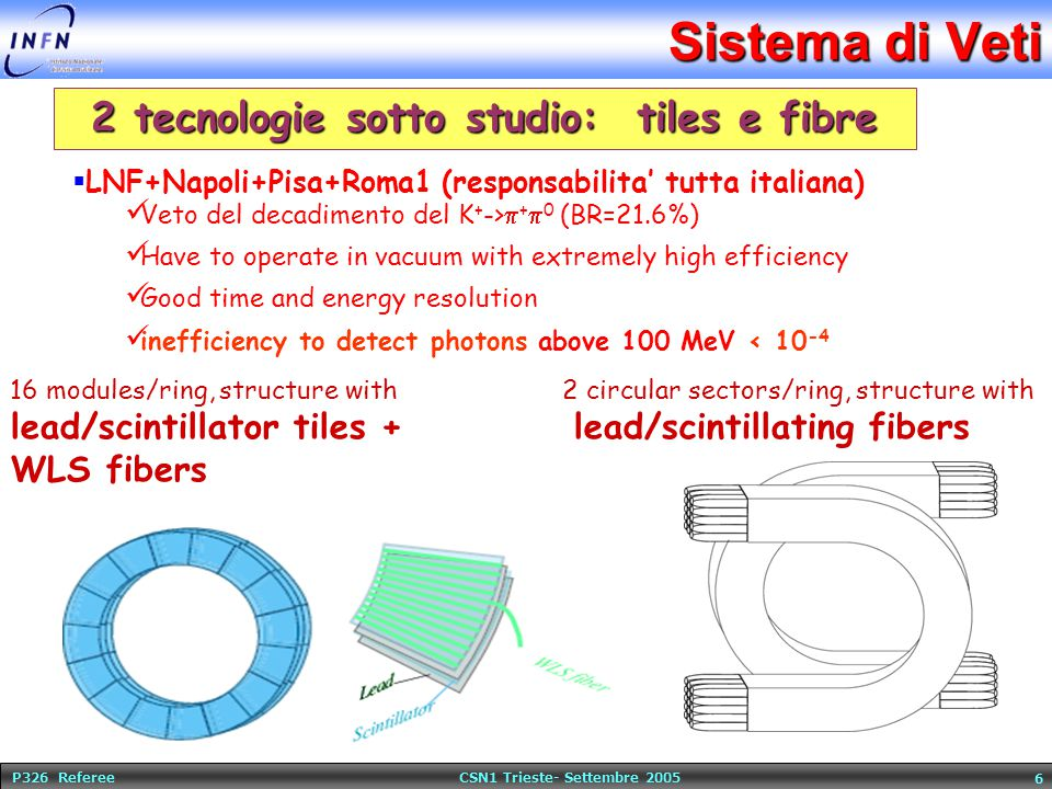 P326 Referee CSN1 Trieste- Settembre 2005 7 Veti e LKr  Veti : LNF+Napoli+Pisa+Roma1  In costruzione il prototipo a la KLOE (fibre).