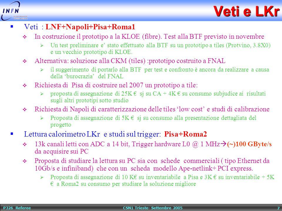 P326 Referee CSN1 Trieste- Settembre 2005 7 Veti e LKr  Veti : LNF+Napoli+Pisa+Roma1  In costruzione il prototipo a la KLOE (fibre). Test alla BTF p