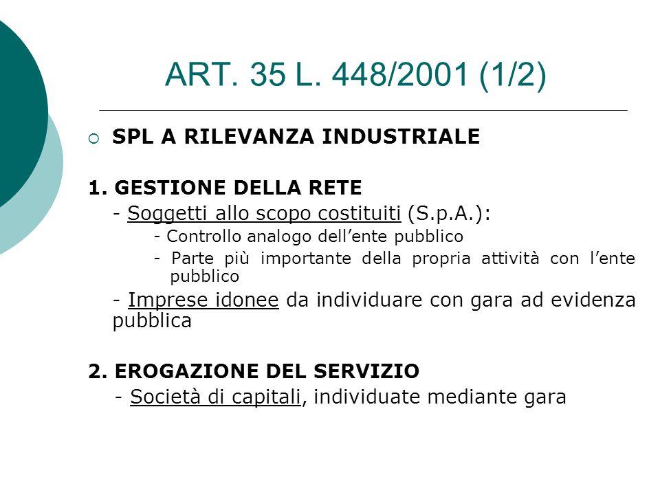ART. 35 L. 448/2001 (1/2)  SPL A RILEVANZA INDUSTRIALE 1.