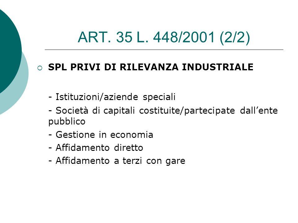 ART. 35 L.