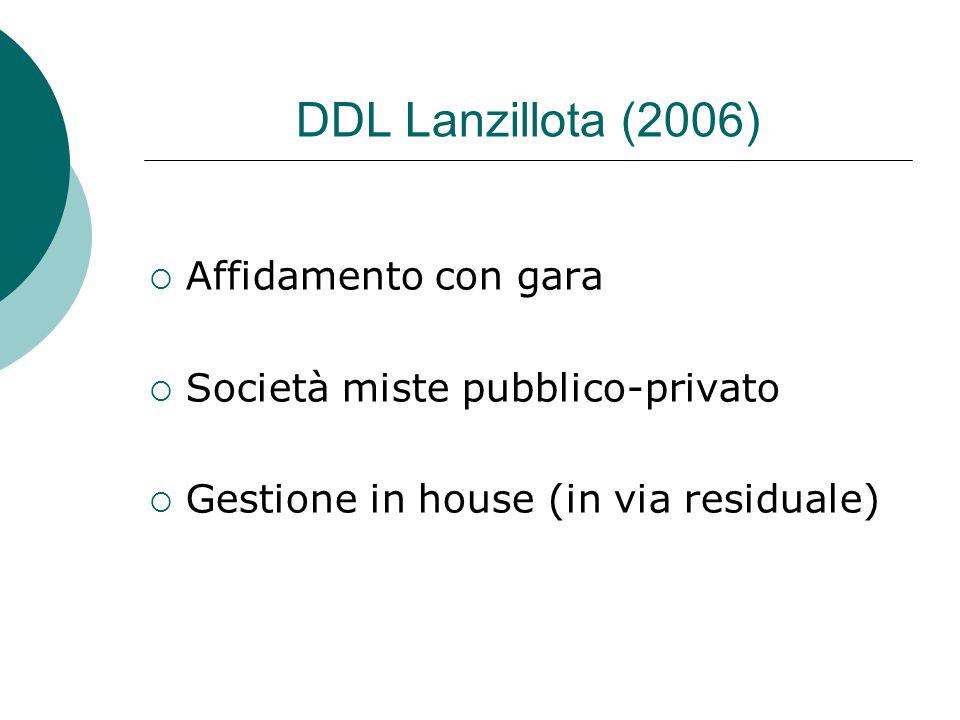 DDL Lanzillota (2006)  Affidamento con gara  Società miste pubblico-privato  Gestione in house (in via residuale)