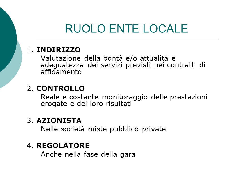 RUOLO ENTE LOCALE 1.