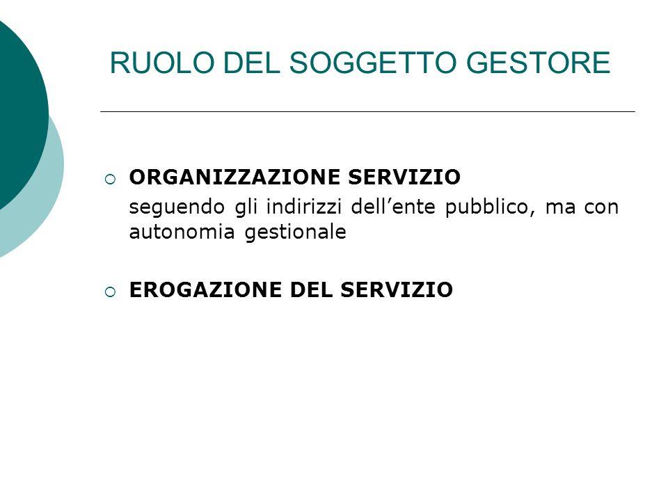 RUOLO DEL SOGGETTO GESTORE  ORGANIZZAZIONE SERVIZIO seguendo gli indirizzi dell'ente pubblico, ma con autonomia gestionale  EROGAZIONE DEL SERVIZIO