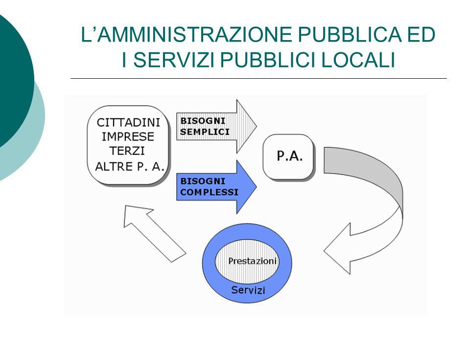 L'AMMINISTRAZIONE PUBBLICA ED I SERVIZI PUBBLICI LOCALI