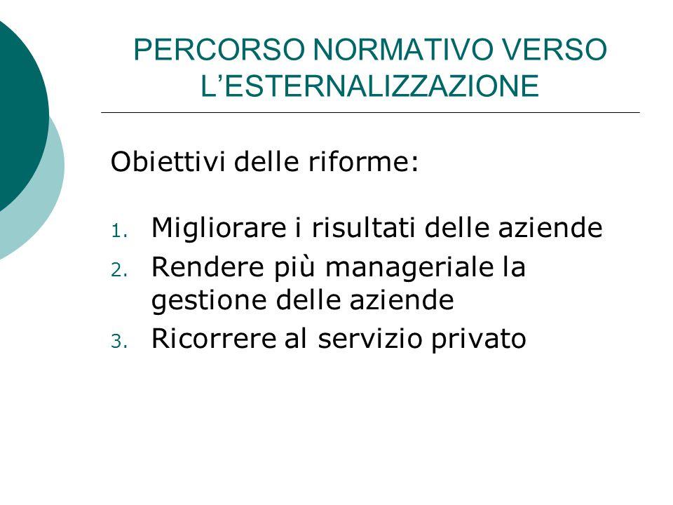 PERCORSO NORMATIVO VERSO L'ESTERNALIZZAZIONE Obiettivi delle riforme: 1.