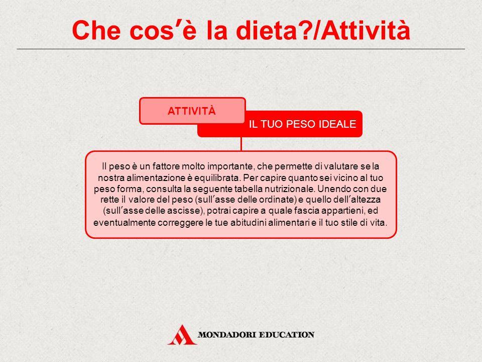 5. Che cos'è la dieta? Assumere regole alimentari che ci permettano di introdurre nel nostro corpo i nutrienti necessari nella giusta quantità. Inoltr