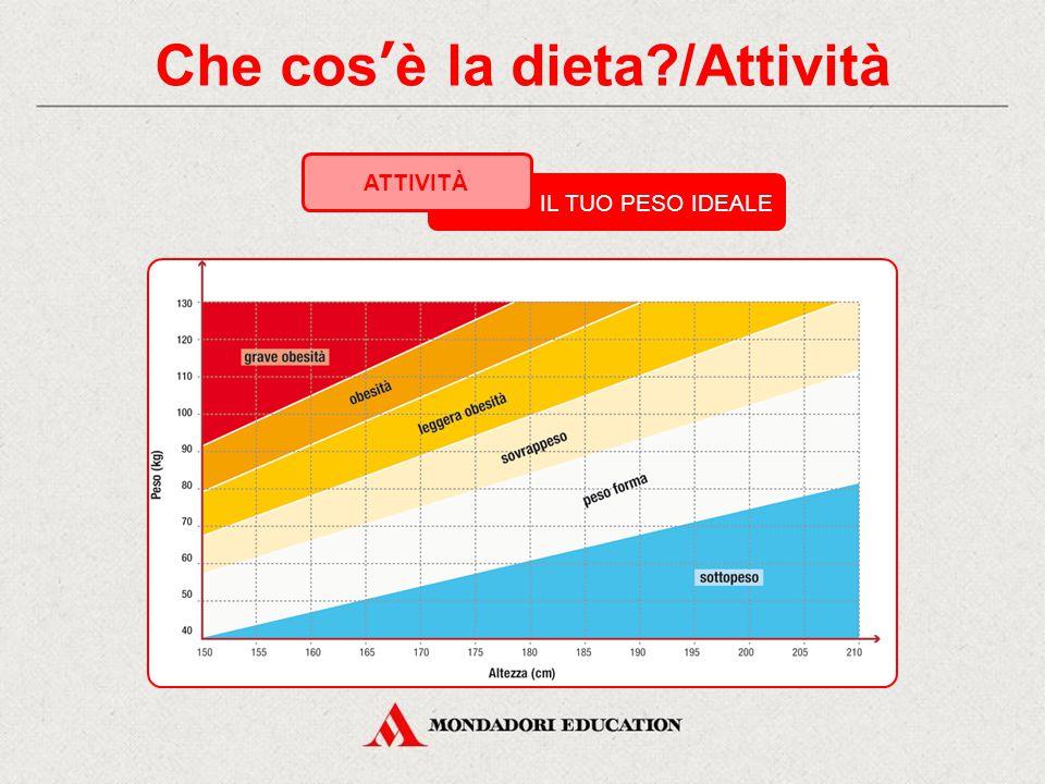 Che cos'è la dieta?/Attività Il peso è un fattore molto importante, che permette di valutare se la nostra alimentazione è equilibrata. Per capire quan