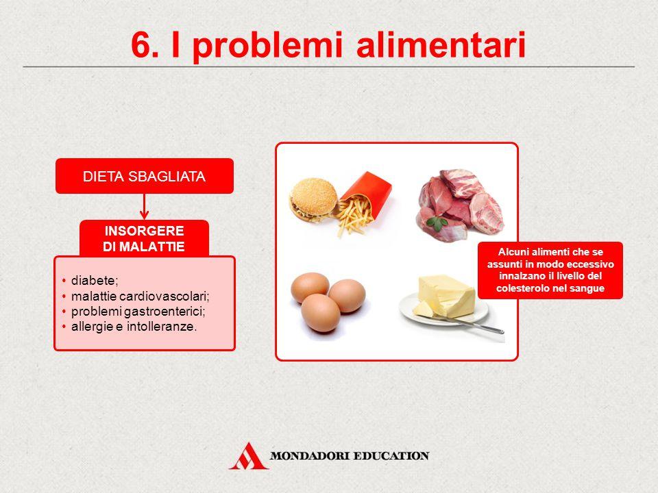 IL TUO PESO IDEALE ATTIVITÀ Che cos'è la dieta?/Attività