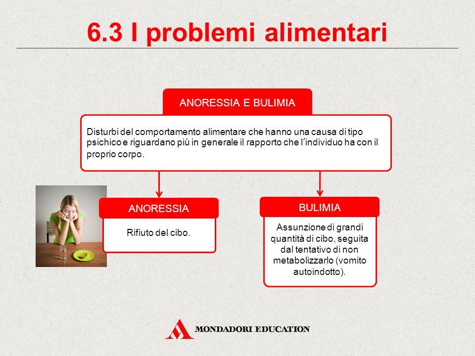 6.2 I problemi alimentari L'OBESITÀ