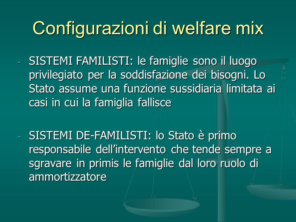 Il terzo settore quale libera espressione della società civile Il ruolo del terzo settore va ad individuare differenti modelli di regolazione del sistema assistenziale.