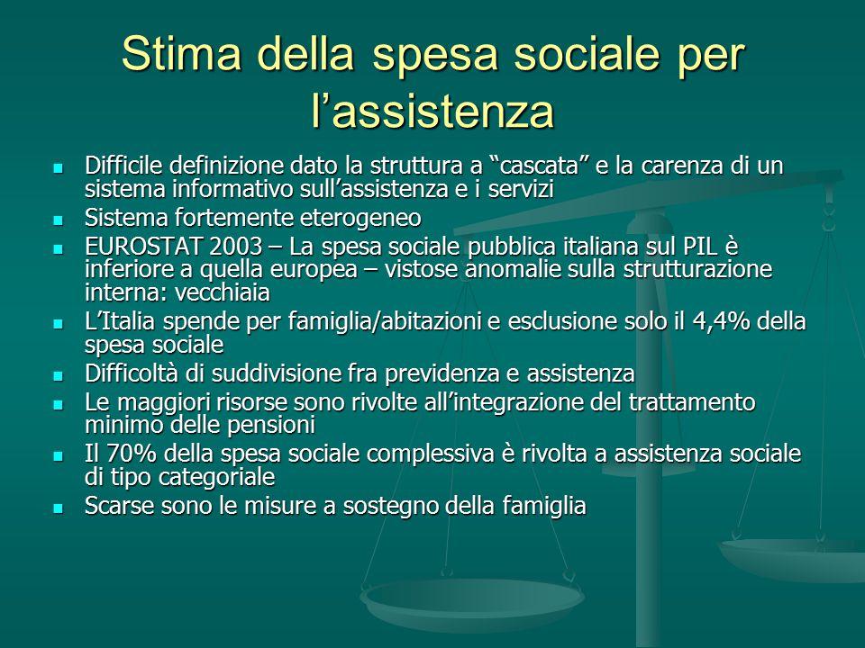 """Stima della spesa sociale per l'assistenza Difficile definizione dato la struttura a """"cascata"""" e la carenza di un sistema informativo sull'assistenza"""